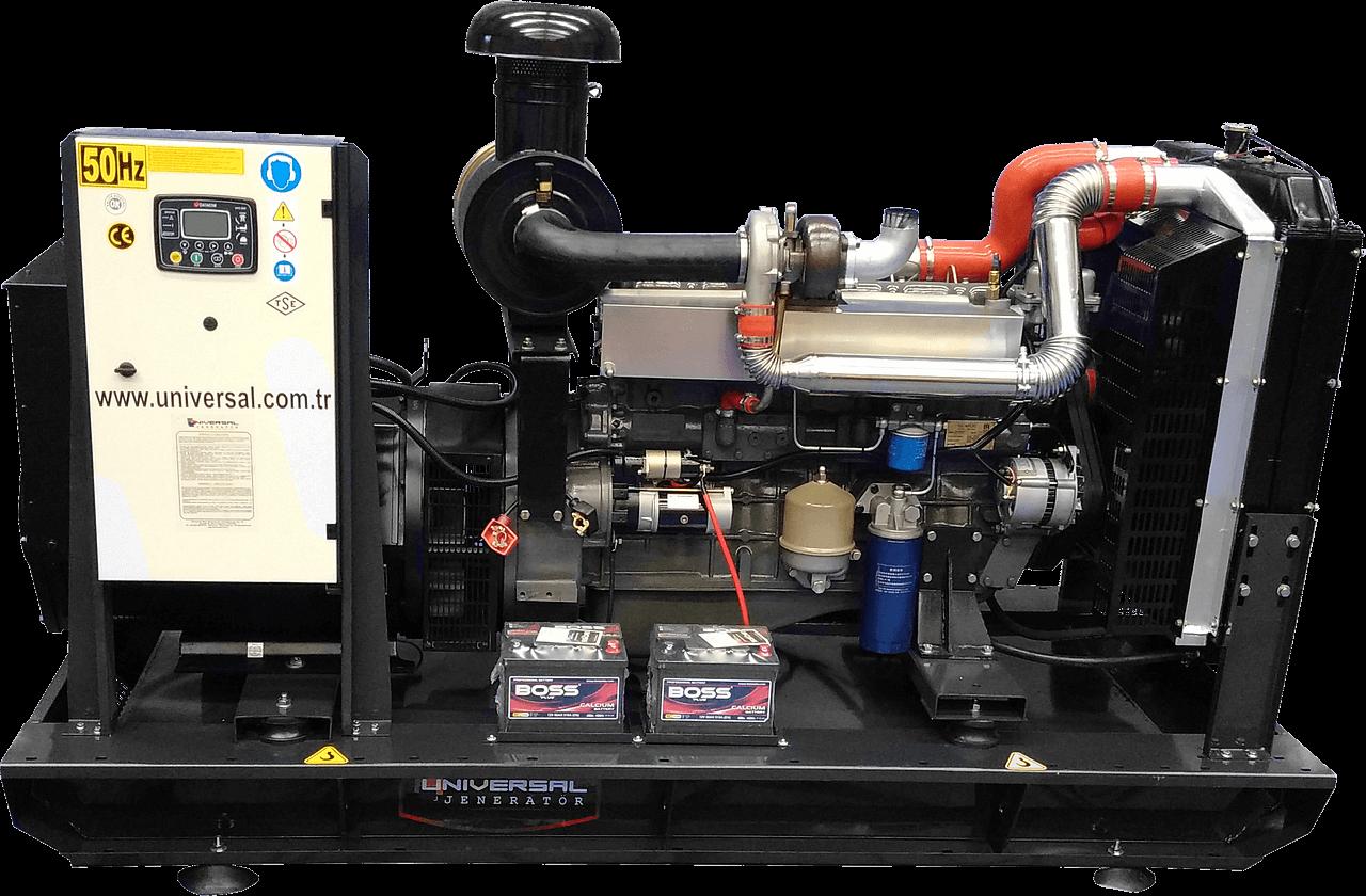 generator prądu